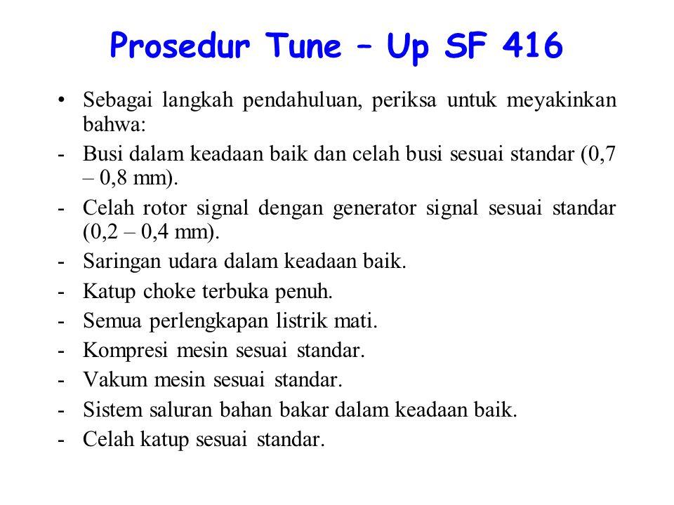 Prosedur Tune – Up SF 416 Sebagai langkah pendahuluan, periksa untuk meyakinkan bahwa: