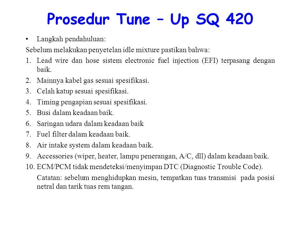 Prosedur Tune – Up SQ 420 Langkah pendahuluan: