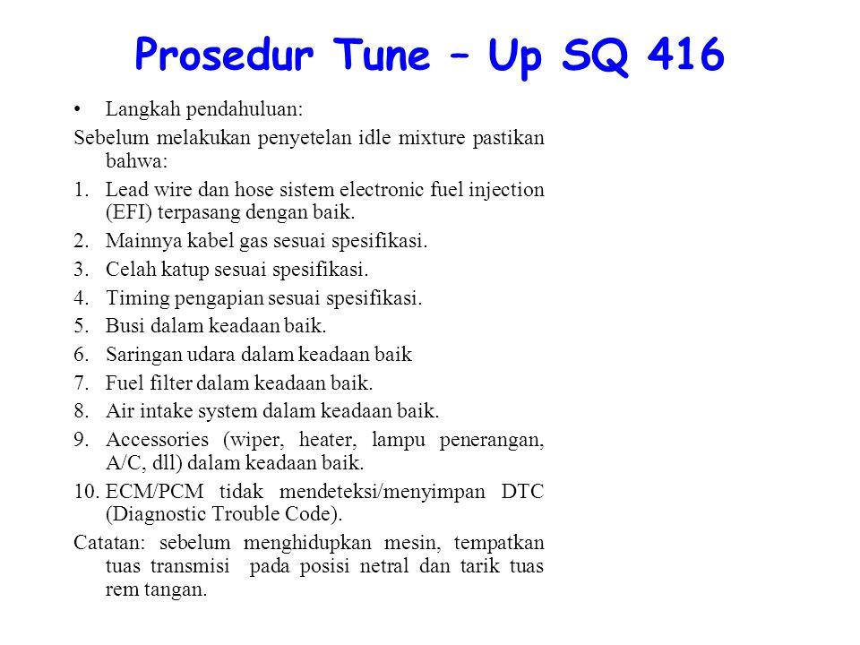 Prosedur Tune – Up SQ 416 Langkah pendahuluan: