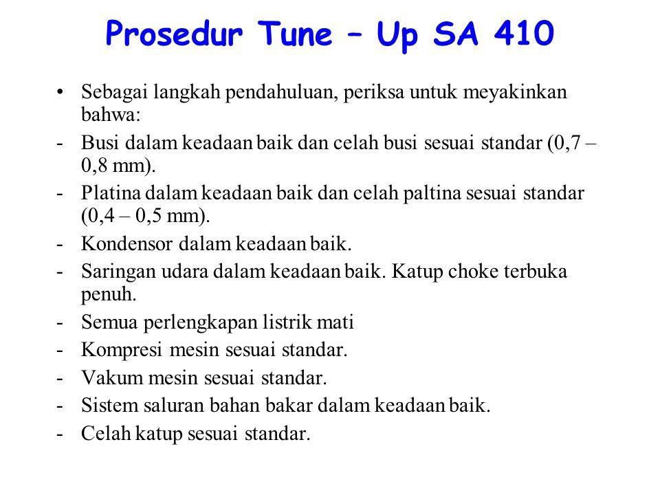 Prosedur Tune – Up SA 410 Sebagai langkah pendahuluan, periksa untuk meyakinkan bahwa: