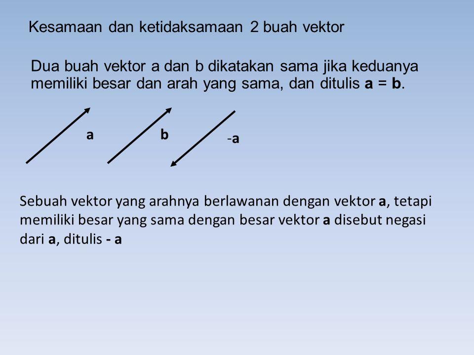 Kesamaan dan ketidaksamaan 2 buah vektor