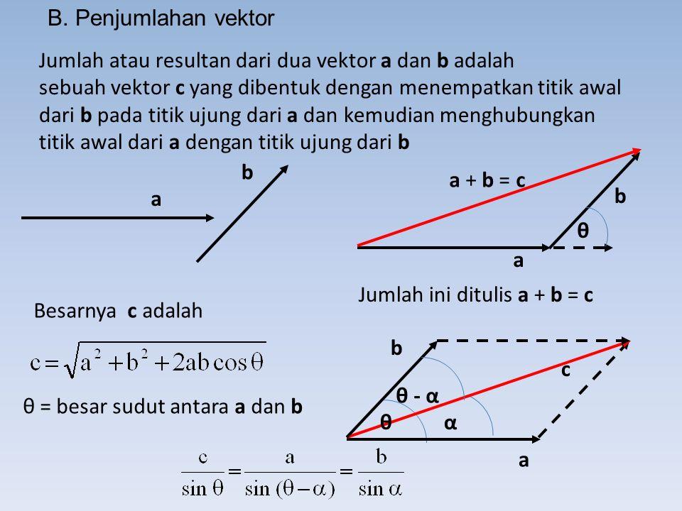 B. Penjumlahan vektor Jumlah atau resultan dari dua vektor a dan b adalah.