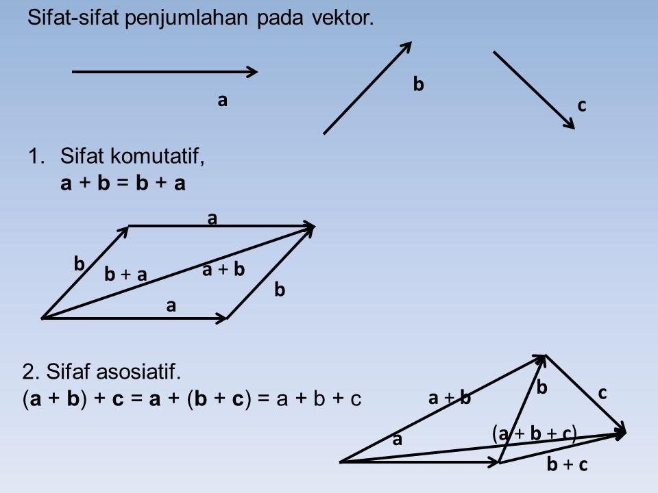 2. Sifaf asosiatif. (a + b) + c = a + (b + c) = a + b + c