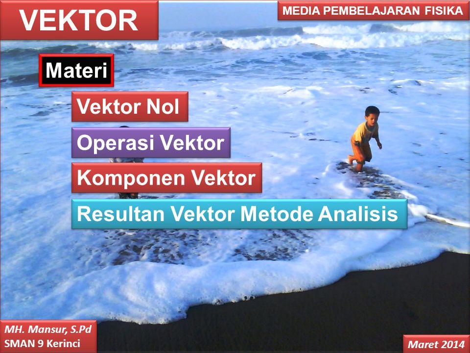 VEKTOR Materi Vektor Nol Operasi Vektor Komponen Vektor