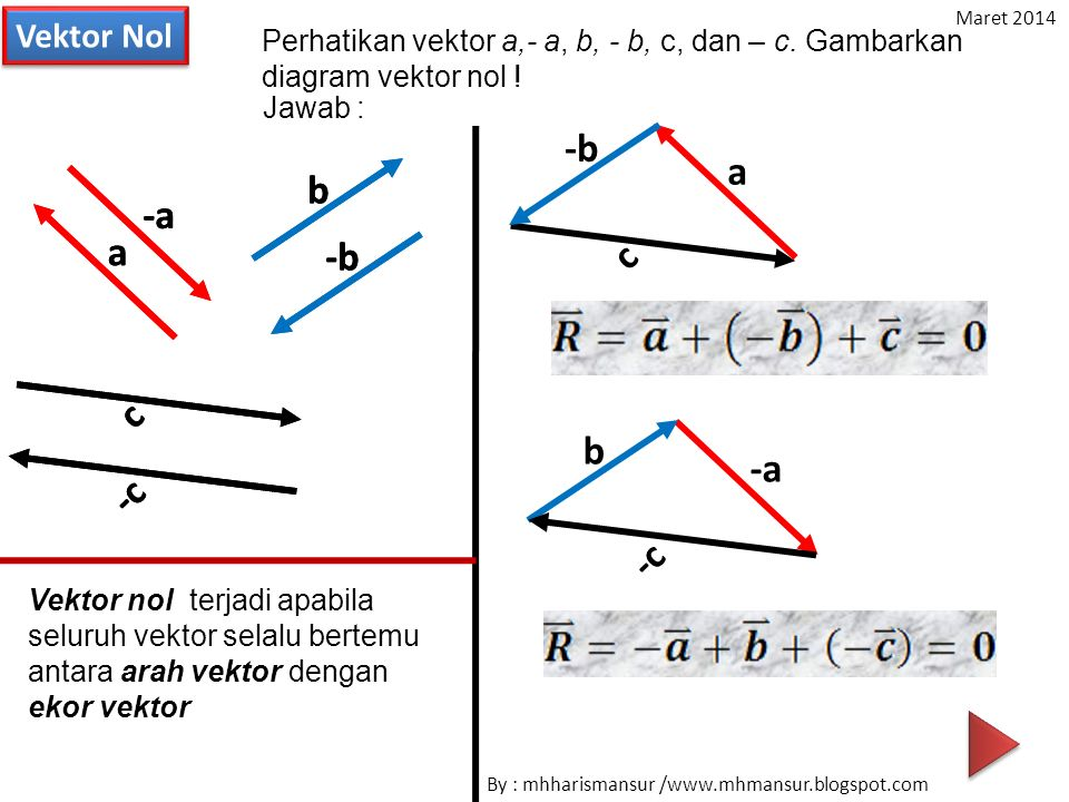 -b a c b a -b -a c -c b -a a -b c -c b -c -a Vektor Nol
