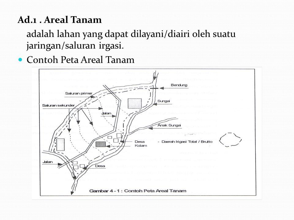 Ad.1 . Areal Tanam adalah lahan yang dapat dilayani/diairi oleh suatu jaringan/saluran irgasi. Contoh Peta Areal Tanam.
