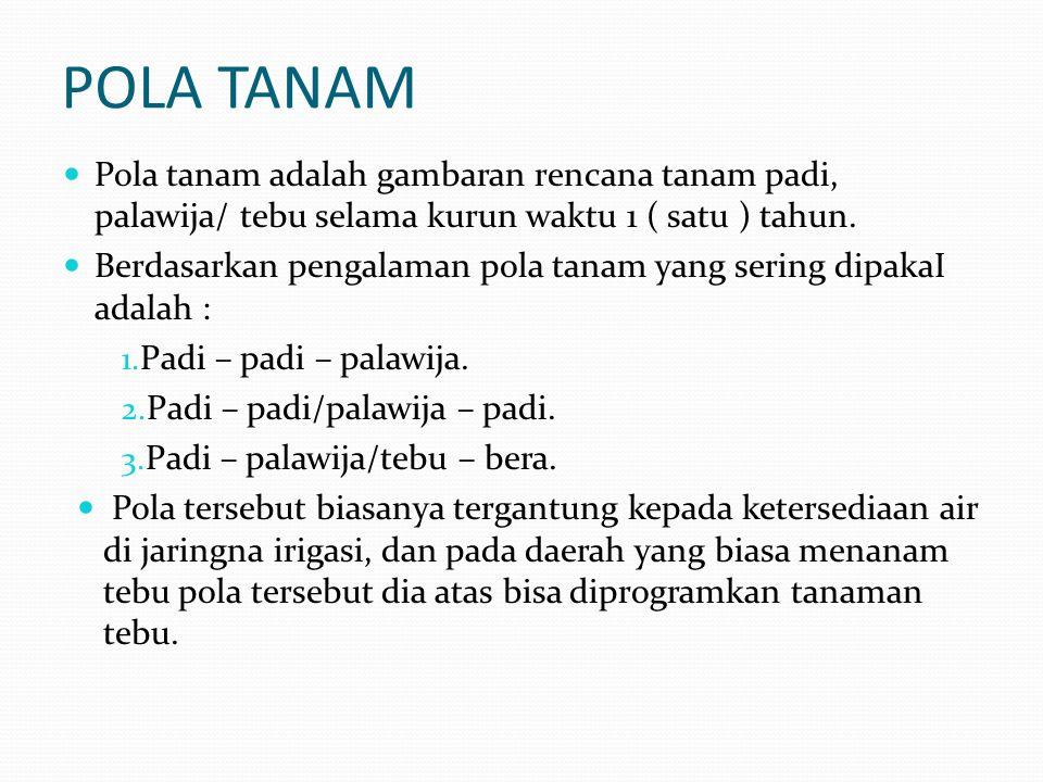 POLA TANAM Pola tanam adalah gambaran rencana tanam padi, palawija/ tebu selama kurun waktu 1 ( satu ) tahun.
