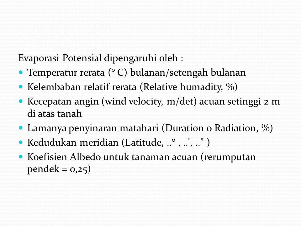 Evaporasi Potensial dipengaruhi oleh :