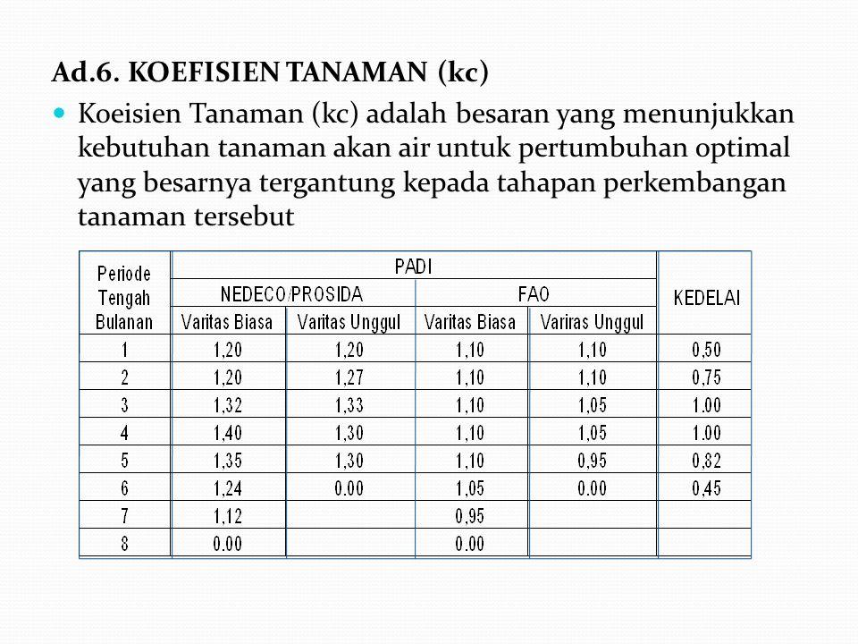 Ad.6. KOEFISIEN TANAMAN (kc)