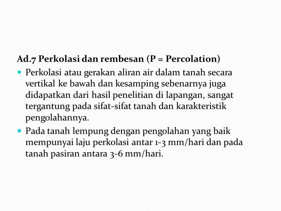 Ad.7 Perkolasi dan rembesan (P = Percolation)