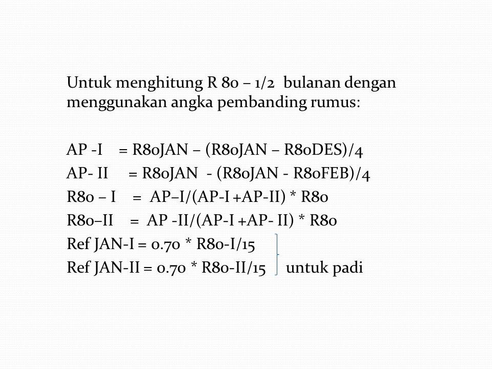 Untuk menghitung R 80 – 1/2 bulanan dengan menggunakan angka pembanding rumus: AP -I = R80JAN – (R80JAN – R80DES)/4 AP- II = R80JAN - (R80JAN - R80FEB)/4 R80 – I = AP–I/(AP-I +AP-II) * R80 R80–II = AP -II/(AP-I +AP- II) * R80 Ref JAN-I = 0.70 * R80-I/15 Ref JAN-II = 0.70 * R80-II/15 untuk padi