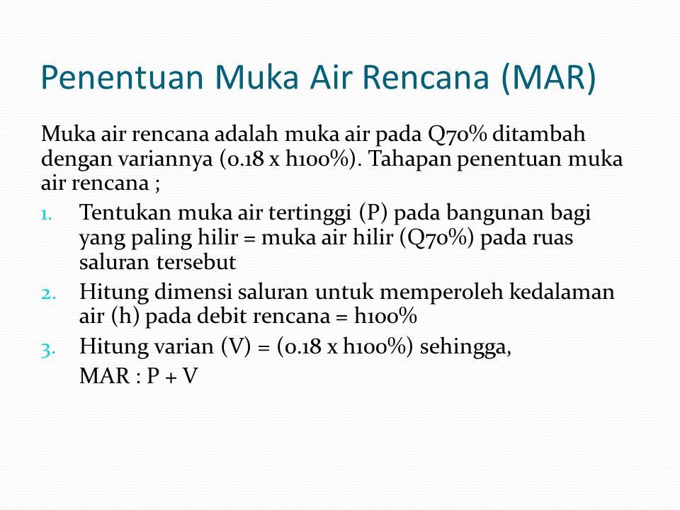 Penentuan Muka Air Rencana (MAR)