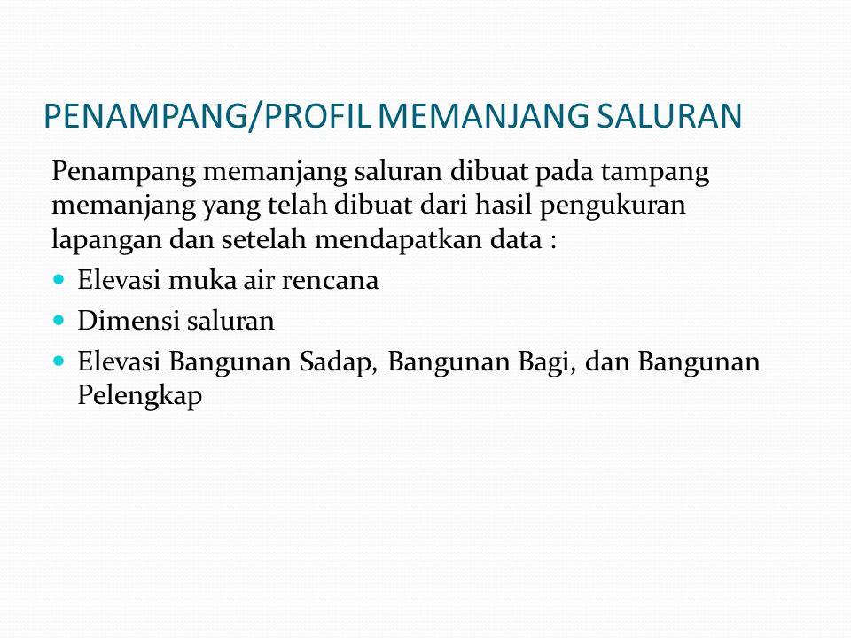 PENAMPANG/PROFIL MEMANJANG SALURAN