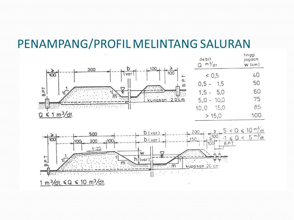 PENAMPANG/PROFIL MELINTANG SALURAN