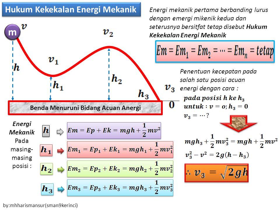 m m m m Hukum Kekekalan Energi Mekanik