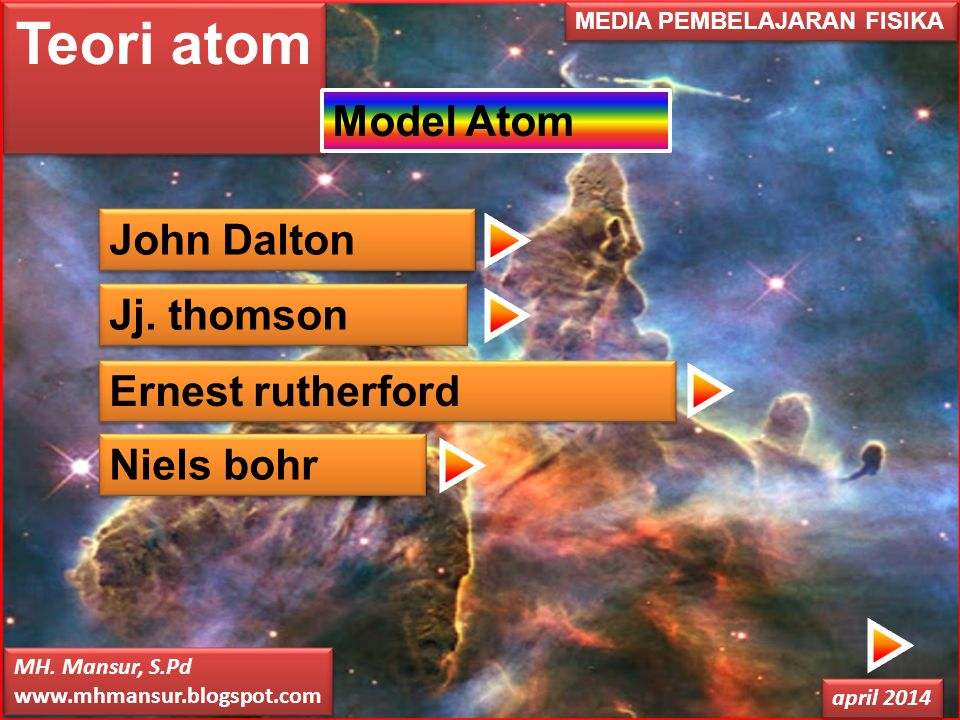 Teori atom Model Atom John Dalton Jj. thomson Ernest rutherford