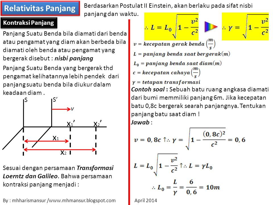 Relativitas Panjang x2' x2 x1 x1'
