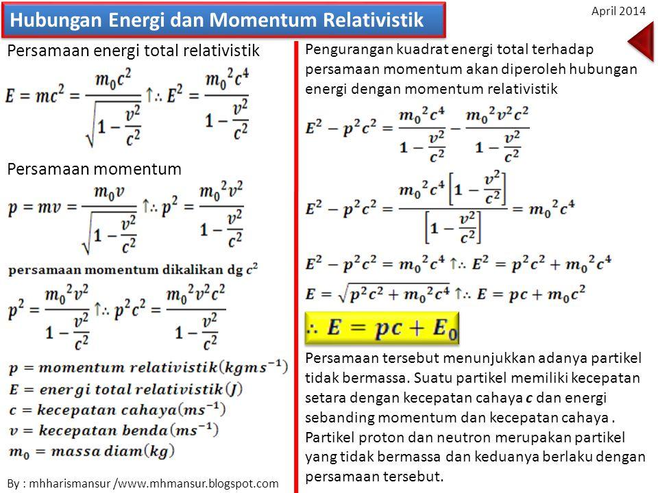 Hubungan Energi dan Momentum Relativistik