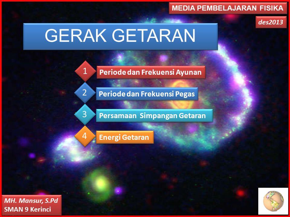 GERAK GETARAN 1 2 3 4 Periode dan Frekuensi Ayunan
