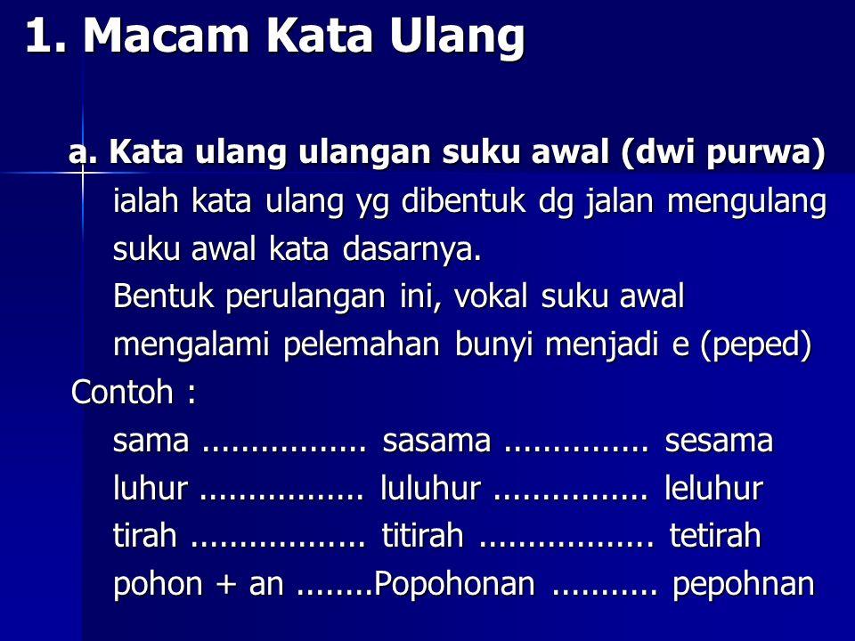 1. Macam Kata Ulang a. Kata ulang ulangan suku awal (dwi purwa)
