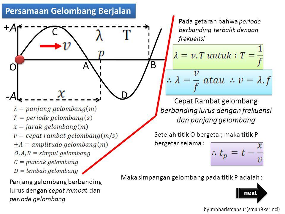 +A C A B O D -A Persamaan Gelombang Berjalan