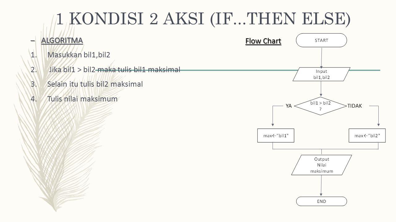 1 KONDISI 2 AKSI (IF...THEN ELSE)