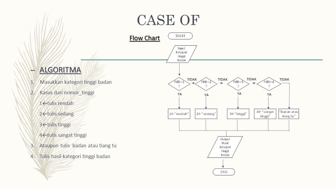 CASE OF ALGORITMA Flow Chart Masukkan kategori tinggi badan
