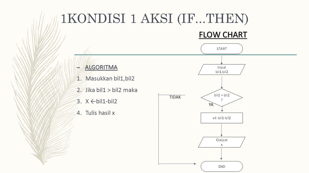 1KONDISI 1 AKSI (IF...THEN) FLOW CHART ALGORITMA Masukkan bil1,bil2