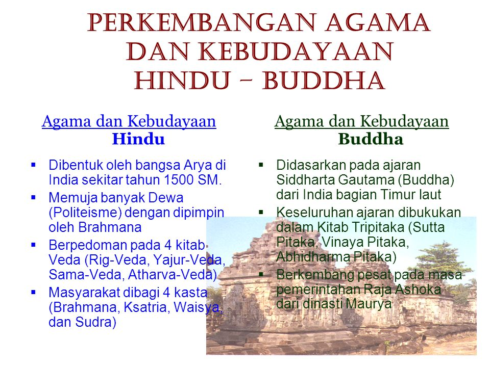 Perkembangan Agama dan Kebudayaan Hindu – Buddha