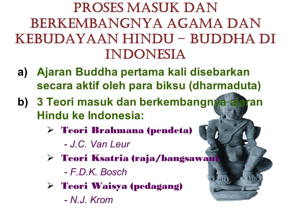 Proses Masuk dan Berkembangnya Agama dan Kebudayaan Hindu – Buddha di Indonesia