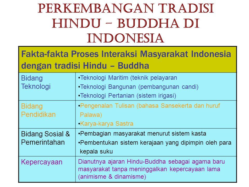 Perkembangan Tradisi Hindu – Buddha di Indonesia