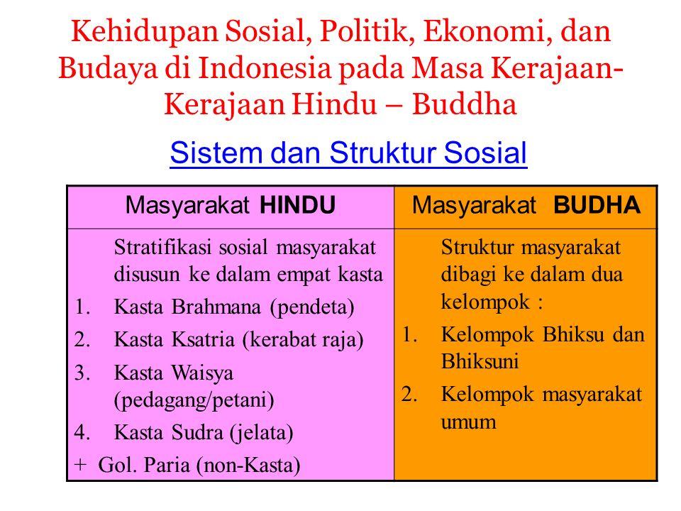 Sistem dan Struktur Sosial