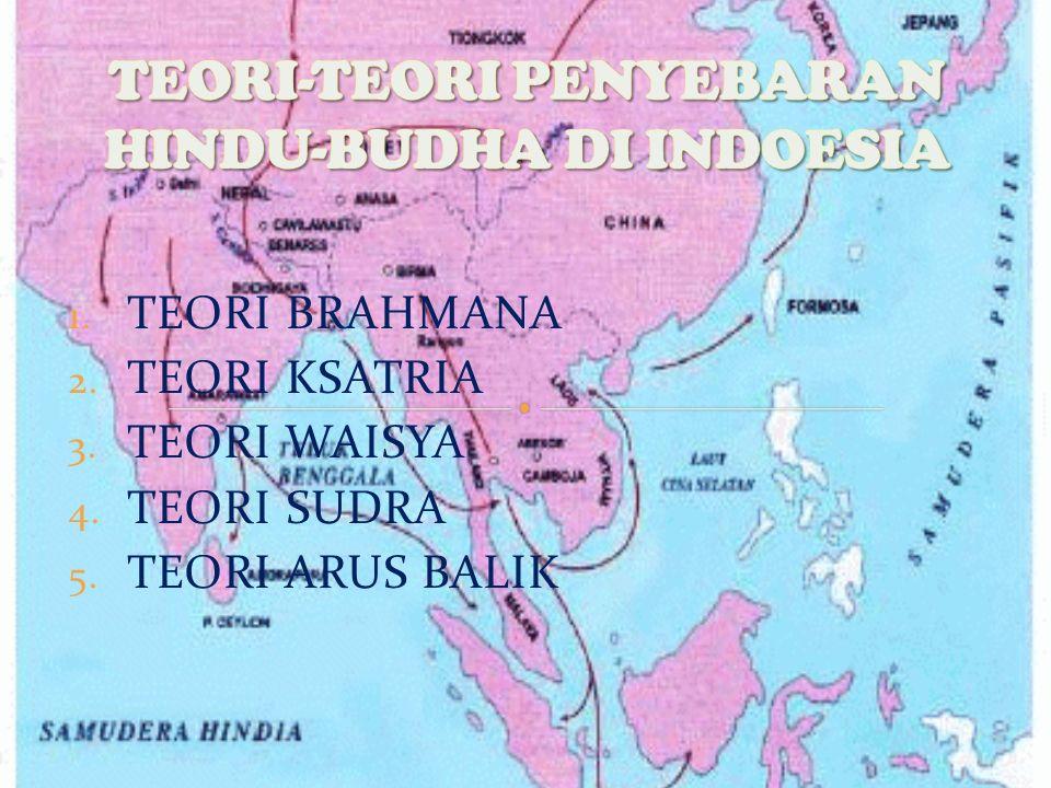 TEORI-TEORI PENYEBARAN HINDU-BUDHA DI INDOESIA