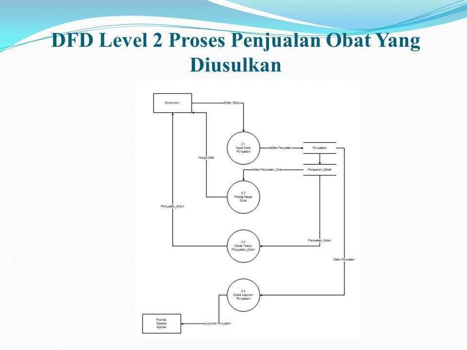 DFD Level 2 Proses Penjualan Obat Yang Diusulkan