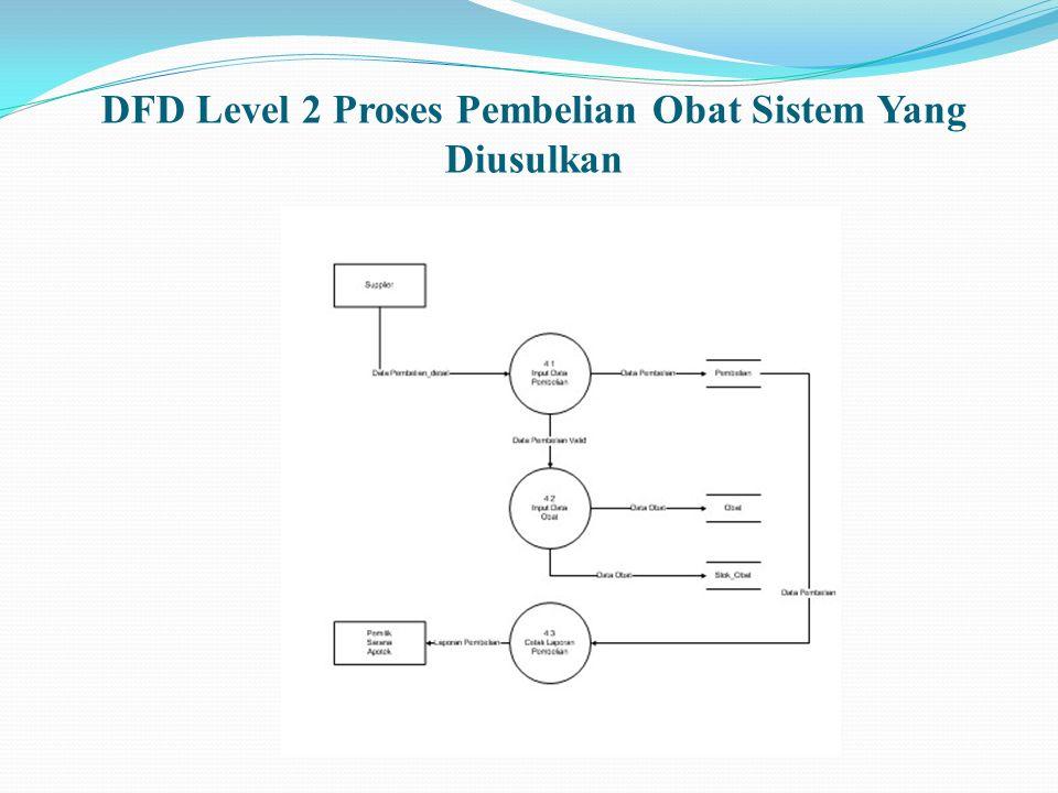 DFD Level 2 Proses Pembelian Obat Sistem Yang Diusulkan