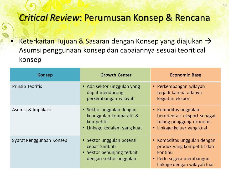 Critical Review: Perumusan Konsep & Rencana