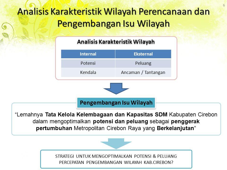 Analisis Karakteristik Wilayah Pengembangan Isu Wilayah