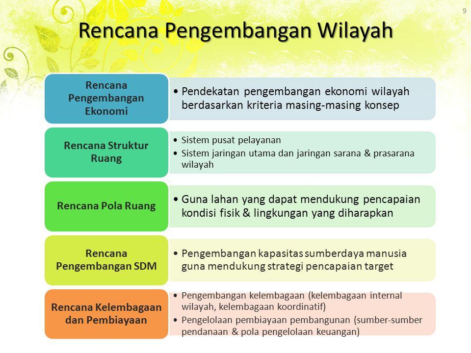 Rencana Pengembangan Wilayah