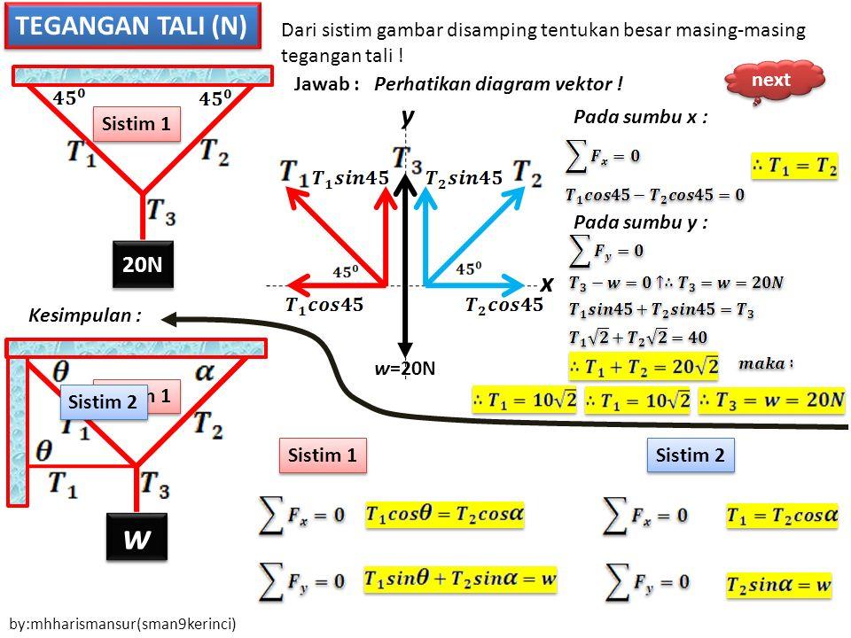 w w TEGANGAN TALI (N) y x 20N