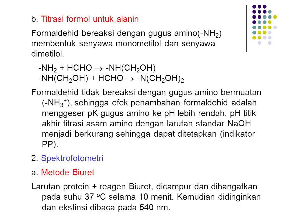b. Titrasi formol untuk alanin
