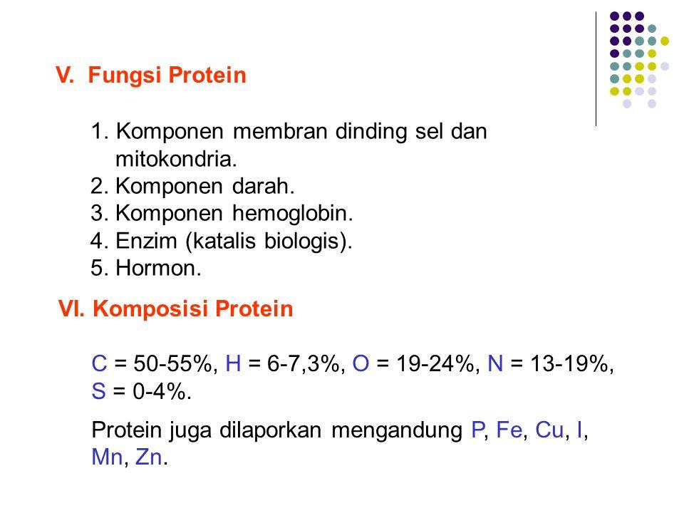 V. Fungsi Protein Komponen membran dinding sel dan. mitokondria. 2. Komponen darah. 3. Komponen hemoglobin.