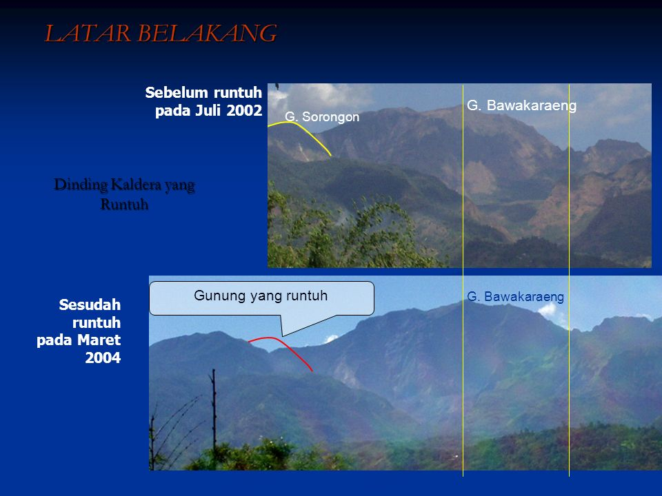 Dinding Kaldera yang Runtuh