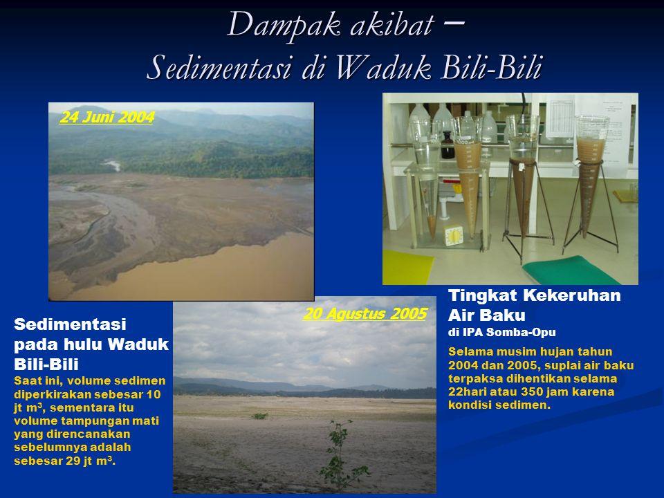 Dampak akibat – Sedimentasi di Waduk Bili-Bili