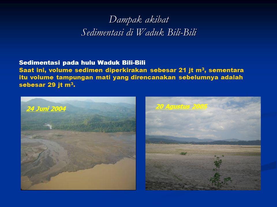Dampak akibat Sedimentasi di Waduk Bili-Bili