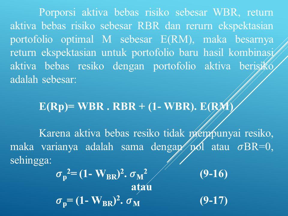Porporsi aktiva bebas risiko sebesar WBR, return aktiva bebas risiko sebesar RBR dan rerurn ekspektasian portofolio optimal M sebesar E(RM), maka besarnya return ekspektasian untuk portofolio baru hasil kombinasi aktiva bebas resiko dengan portofolio aktiva berisiko adalah sebesar: