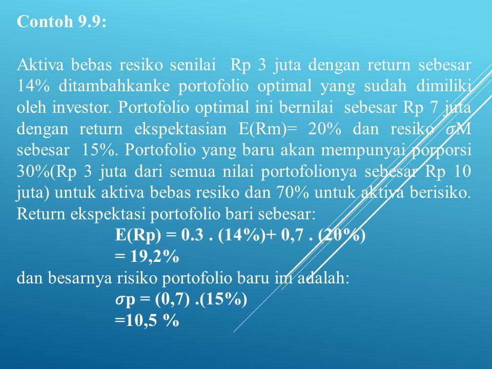 Contoh 9.9: