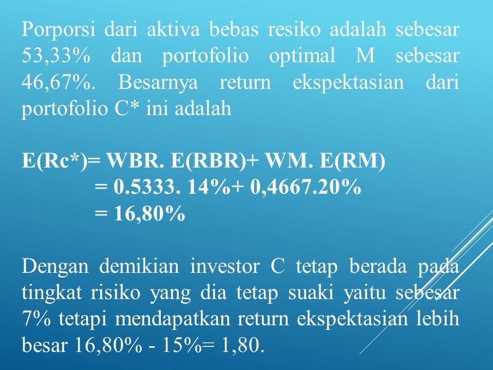 Porporsi dari aktiva bebas resiko adalah sebesar 53,33% dan portofolio optimal M sebesar 46,67%. Besarnya return ekspektasian dari portofolio C* ini adalah