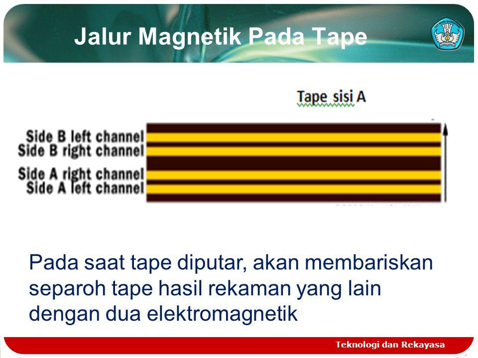 Jalur Magnetik Pada Tape