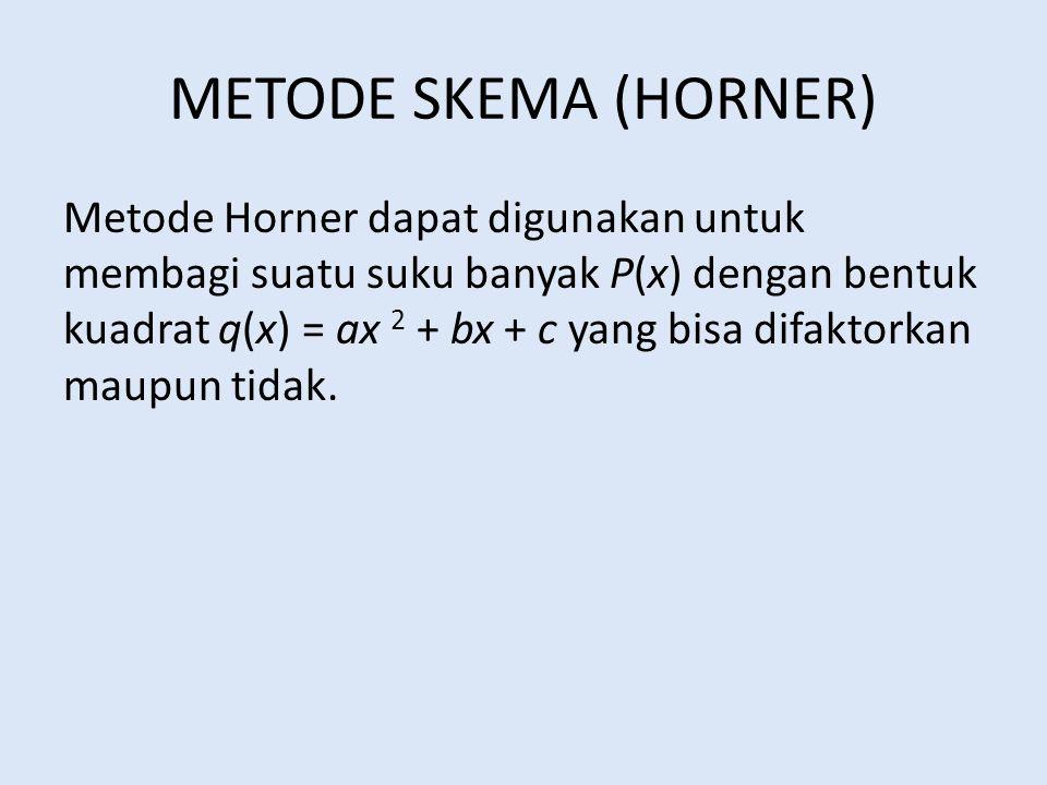 METODE SKEMA (HORNER)