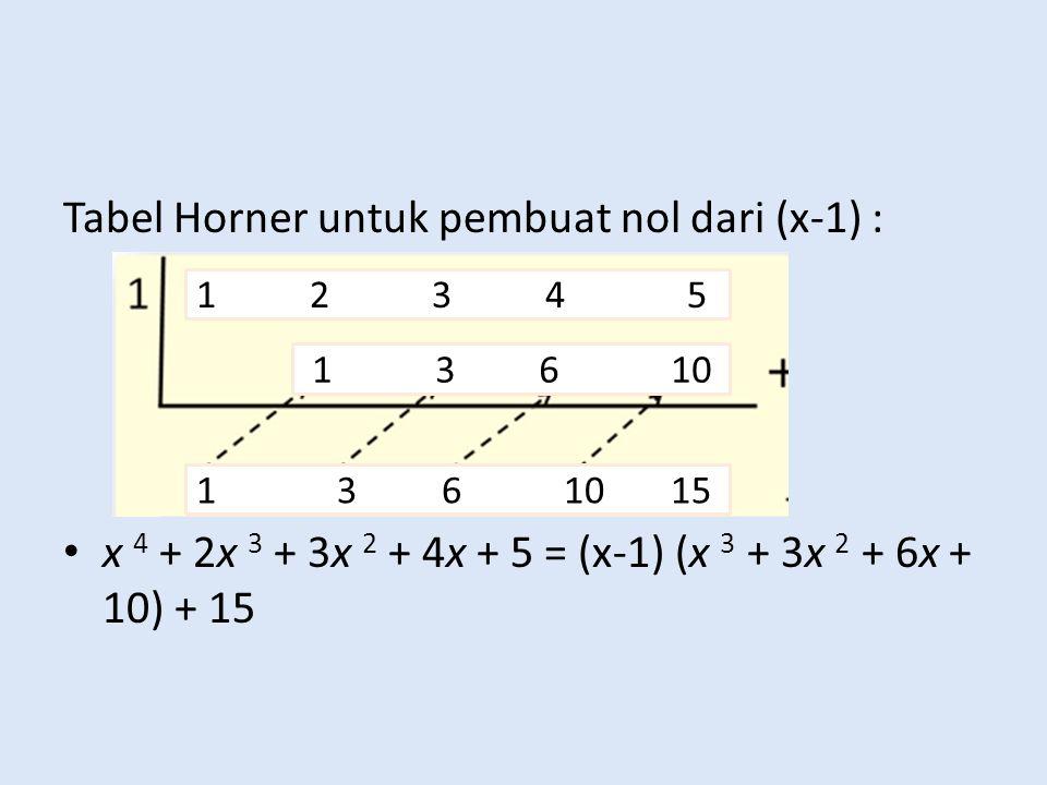Tabel Horner untuk pembuat nol dari (x-1) :
